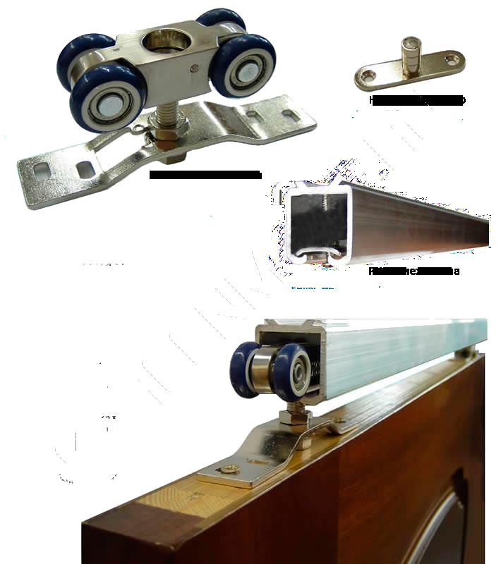 Механизмы раздвижная дверь своими руками
